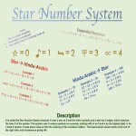 Create Your Own Number System