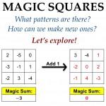 Magic Squares Investigation