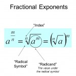 Investigating Powers of Radicals