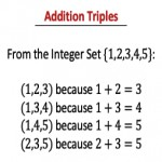 Addition Triples