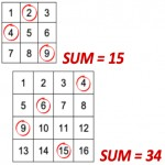Sums in a Square Grid